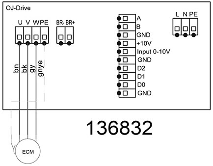 Ruck boxventilator MPS met EC motor 4885m³/h diameter 354 mm - MPS 315 EC 21-3