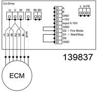 Ruck boxventilator MPS met EC motor 6245m³/h diameter 354 mm - MPS 400 EC 21-3