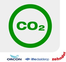 CO2 gestuurde ventilatie