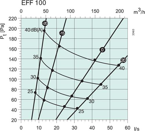 Diagram-19925-EFF