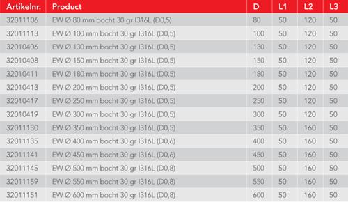 Kachelpijp Ø 300 mm RVS enkelwandige bocht 30°-3