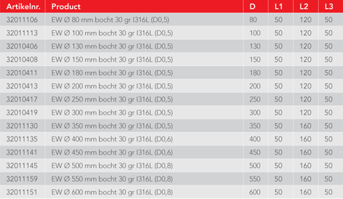 Kachelpijp Ø 500 mm RVS enkelwandige bocht 30°-3