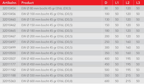 Kachelpijp Ø 500 mm RVS enkelwandige bocht 45°-3