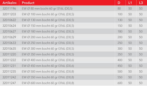 Kachelpijp Ø 180 mm RVS enkelwandige bocht 60°-3