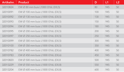 Kachelpijp Ø 130 mm RVS enkelwandig - L = 1000 mm-3
