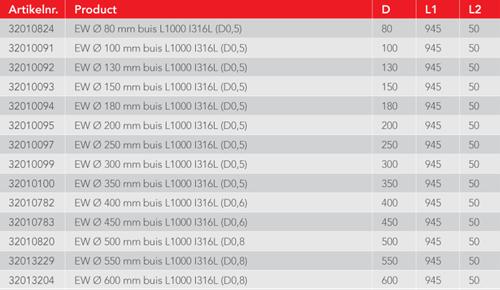 Kachelpijp Ø 500 mm RVS enkelwandig - L = 1000 mm-3