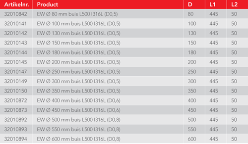 Kachelpijp Ø 130 mm RVS enkelwandig - L = 500 mm-3