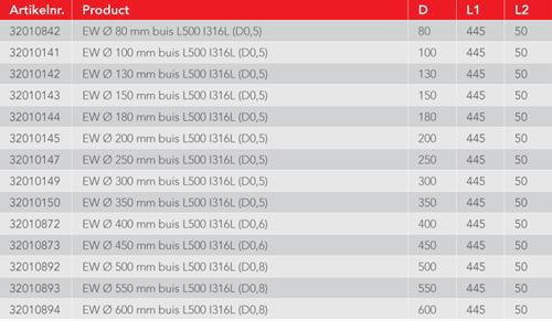 Kachelpijp Ø 200 mm RVS enkelwandig - L = 500 mm-3