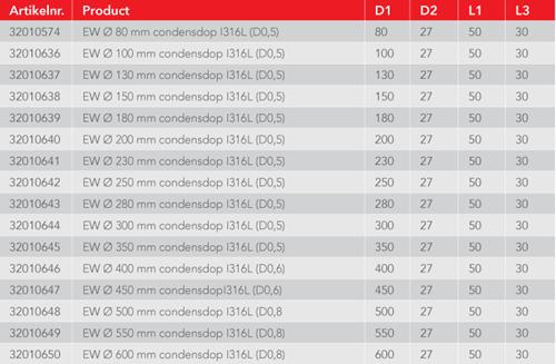 EW diameter  200 mm condensdop I316L (D0,5)-3