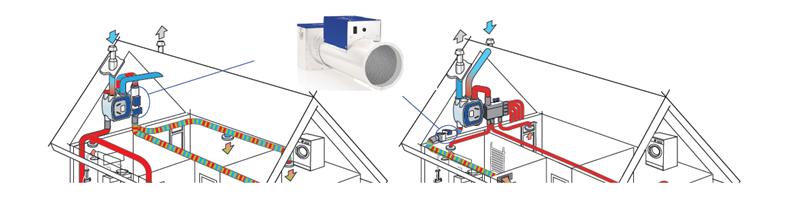 Itho Daalderop PureBlue: luchtzuivering op basis van ionisatie