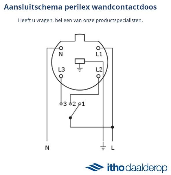 Itho Daalderop Cve S Eco Fan Ventilator High Performance Hp Perilex Ventilatieland