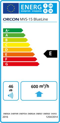 Energielabel Orocn Blueline