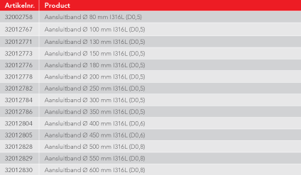 Aansluitband diameter  100 mm I316L (D0,5)-2