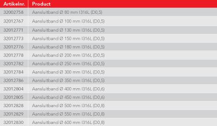 Aansluitband diameter  300 mm I316L (D0,5)-2