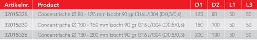 Concentrische diameter  100 - 150 mm bocht 87 gr I316L/I304 (D0,5/0,6)-3