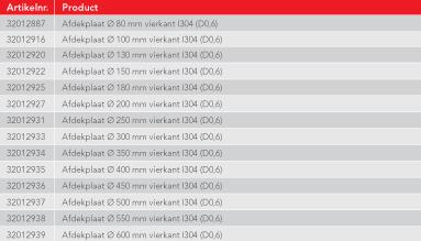 Afdekplaat diameter  350 mm vierkant I304 (D0,6)-2