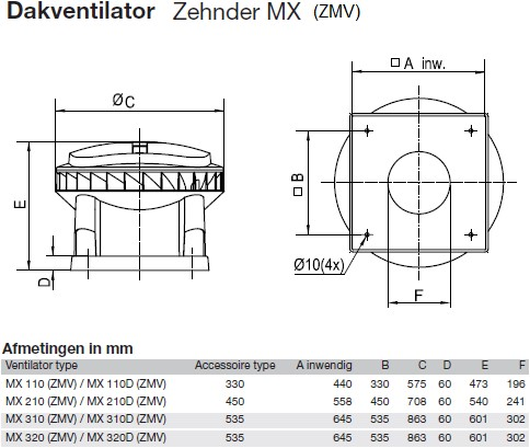 Zehnder - J.E. StorkAir dakventilator MX210 3701m3/h met werkschakelaar - 230V-2