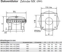 Zehnder - J.E. StorkAir dakventilator MX110 ZMV 2005m3/h met werkschakelaar - 230V-2