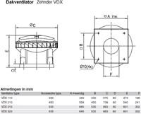 Zehnder - J.E. StorkAir dakventilator VDX110 D 1966m3/h met werkschakelaar - 400V-2