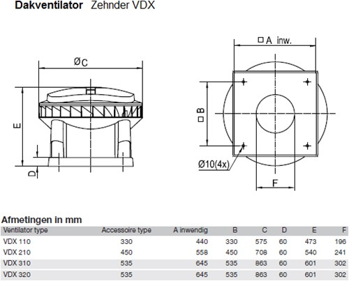 Zehnder - J.E. StorkAir dakventilator VDX320 D 5496m3/h met werkschakelaar - 400V-2