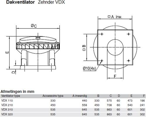 Zehnder - J.E. StorkAir dakventilator VDX310 D 0-10V 4069m3/h met werkschakelaar - 400V-2