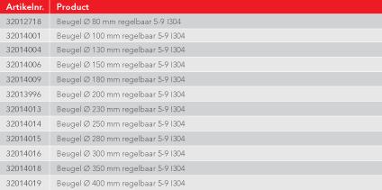 Beugel diameter  250 mm regelbaar 5-9 I304-2