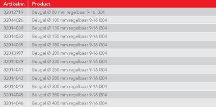 Beugel diameter  130 mm regelbaar 9-16 I304-2
