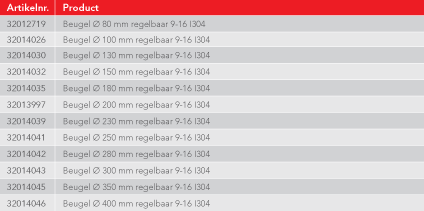 Beugel diameter  300 mm regelbaar 9-16 I304-2