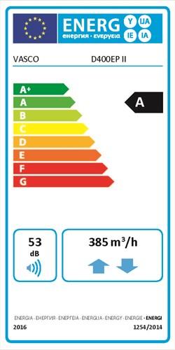 Energielabel Vasco D400EP II