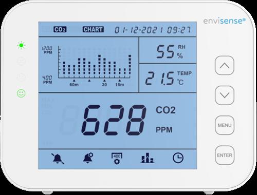 EnviSense CO2 Monitor en datalogger - inclusief digitaal dashboard