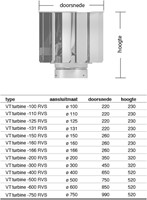 Windgedreven ventilator VT turbine 200mm RVS - 560m3/h-2