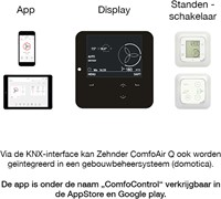 Zehnder Stork ComfoAir Q350 WTW unit NL R VV ST + ERV (enthalpiewisselaar)-2