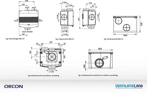 Productblad Orcon MVS15