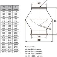 Deflectorkap rond 125 mm sendzimir verzinkt-2