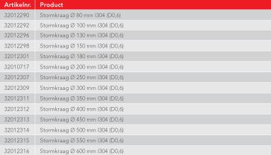 Stormkraag diameter  200 mm I304 (D0,6)-2
